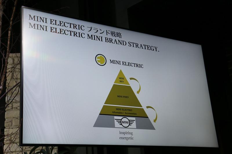電動化車両でのMINIのブランド戦略