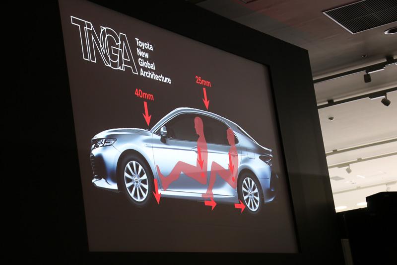 TNGAの第1弾となったプリウスと同じく、ボンネットやルーフを低く抑えている