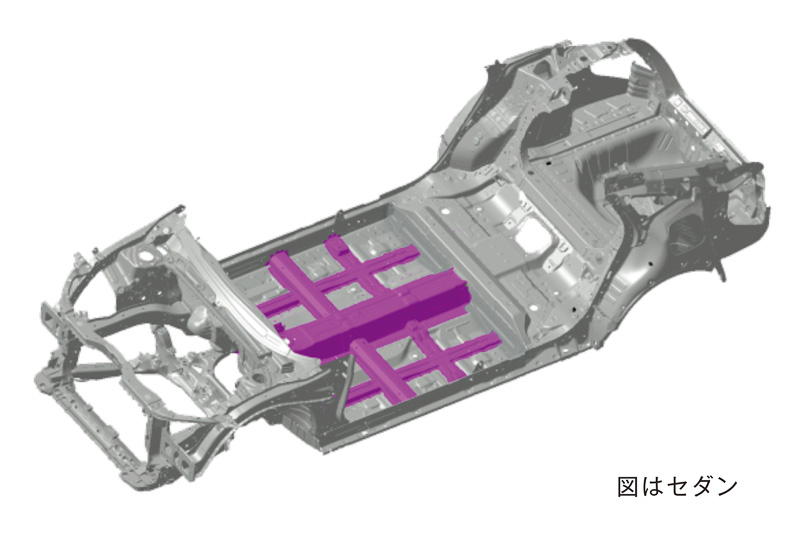 フロア部分に大断面のセンタートンネルと井桁状に配した骨格部材で剛性向上を実現。さらにフロアの振動を抑制でき、重量のある制振材を不要として軽量化にも貢献する