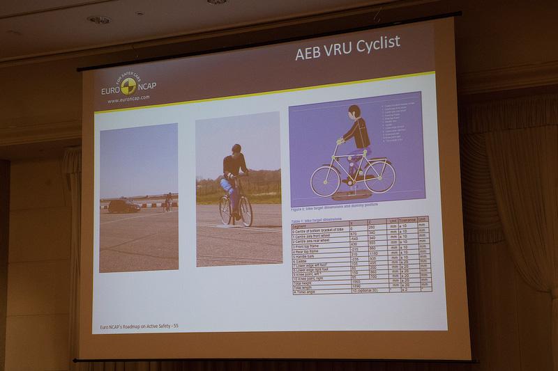 歩行者よりスピードレンジの高い自転車に対する衝突被害軽減ブレーキを作動させるには、より視野角が広いセンサーが必要になるとのこと