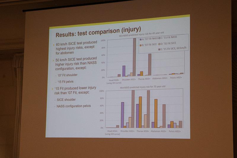 2005年と2015年のフィットでの衝突実験データ。新しくなると安全性も向上しているのが分かる