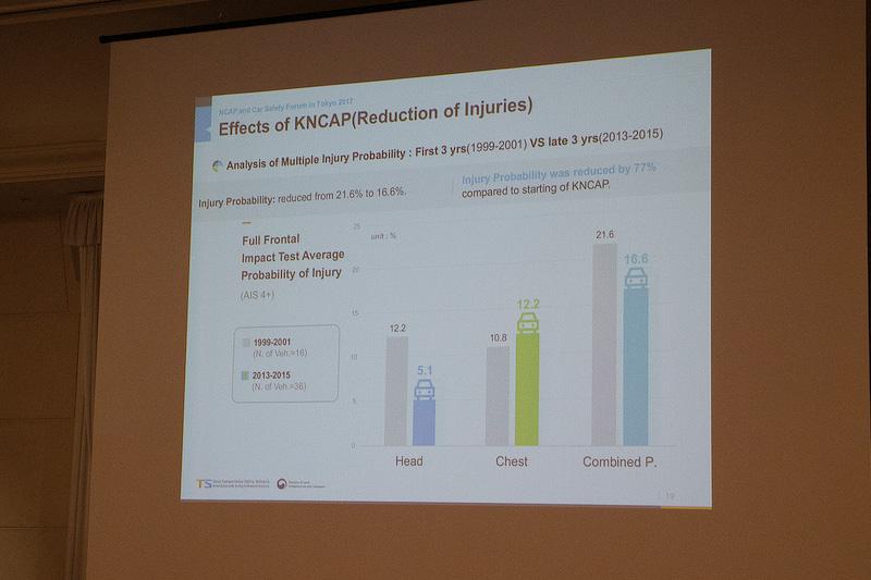K NCAPの5年計画について