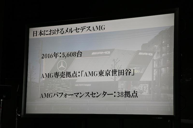 メルセデス・ベンツのモデルだけでなく、AMGモデルの販売も好調。今年の1月には世界初のAMG専売拠点であるAMG 東京世田谷がオープン。AMGパフォーマンスセンターは全国で38カ所ある