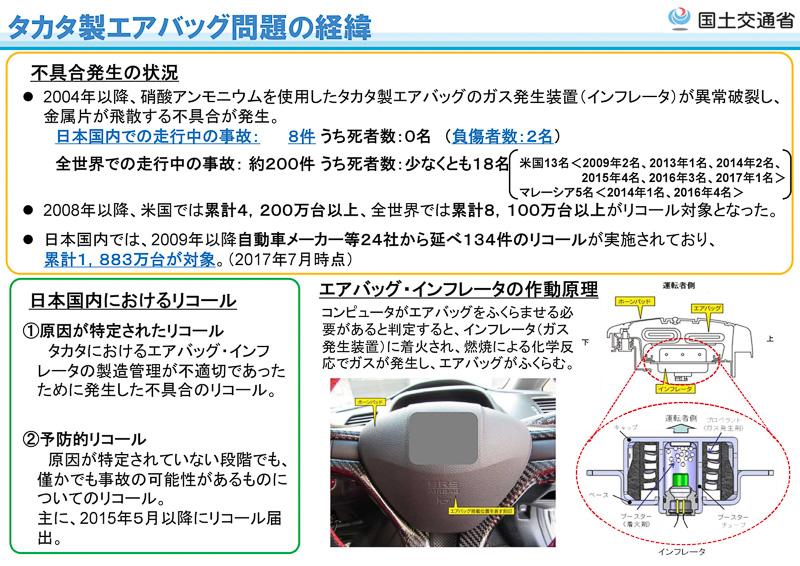 タカタ製エアバッグ問題の経緯
