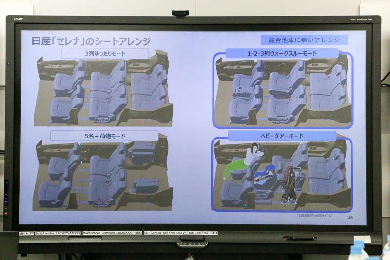 セレナのシートに採用された日本発となる最先端技術のスライド