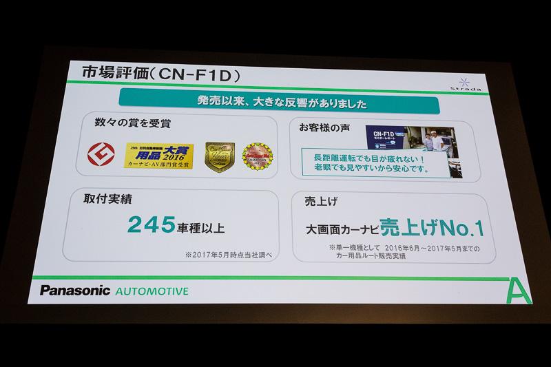 CN-F1Dは高い市場評価を獲得