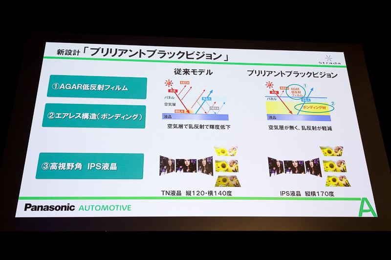 IPS液晶の採用などにより高品質な映像表現を実現