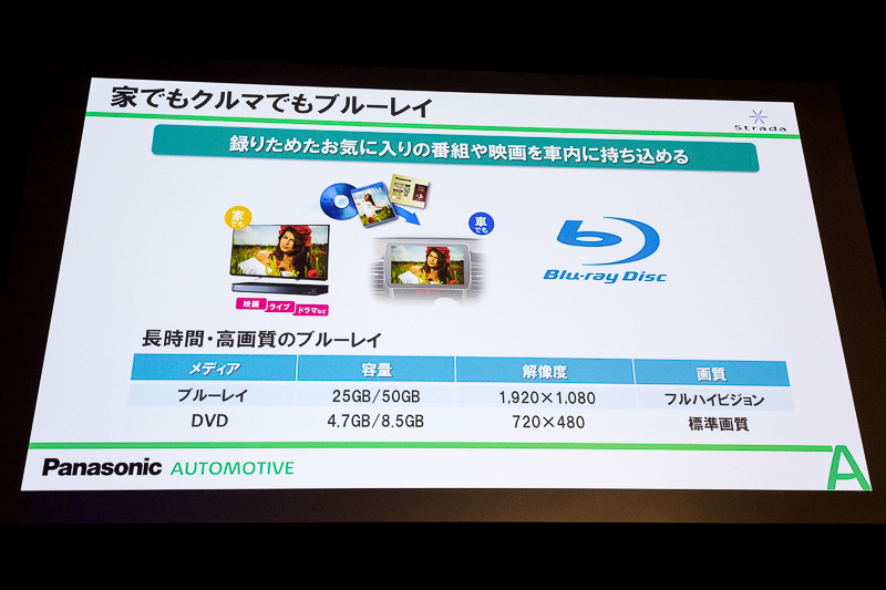 Blu-ray再生も可能
