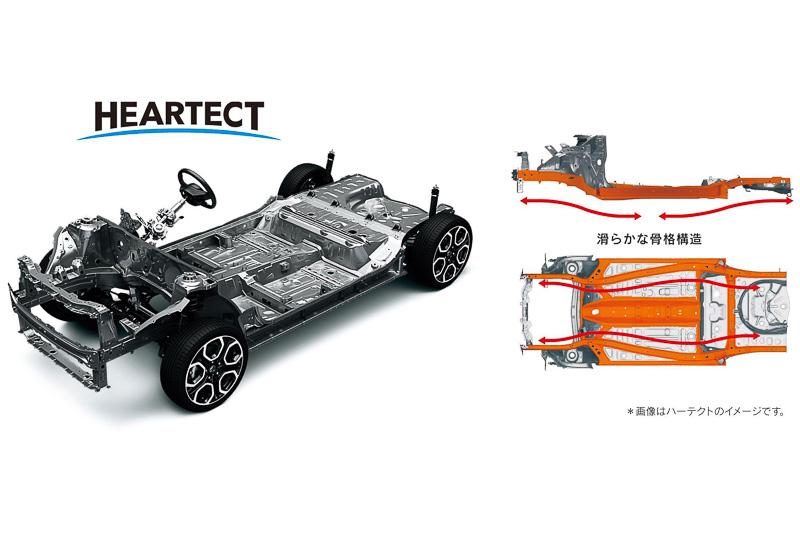 「HEARTECT」や軽量なボディ構造材、そして内装部品の見直しにより先代スイフトスポーツより70kgの軽量化に成功。6速MT車で970kg、6速AT車で990kgと1tを下まわる車重になった