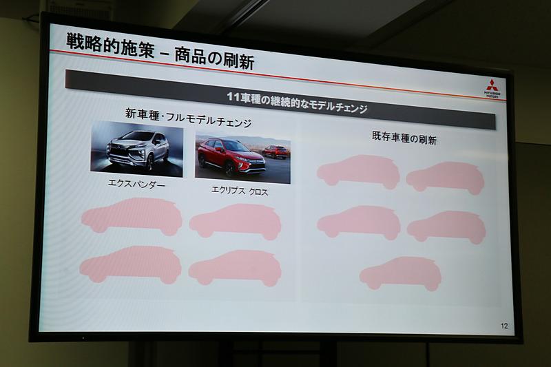 3年間で11車種を継続的に市場投入
