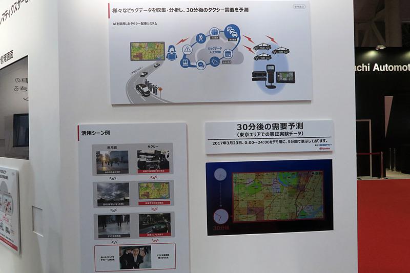 「AIを活用したタクシー配車システム」は、携帯電話の利用状況から判断した人の動きや車両の動き、各種イベントや天候などから、30分後のタクシー需要を予測するというもの。すでに東京無線タクシーとNTTドコモの協力による実証実験も行なわれており、その際の需要変動を画面で確かめることができる