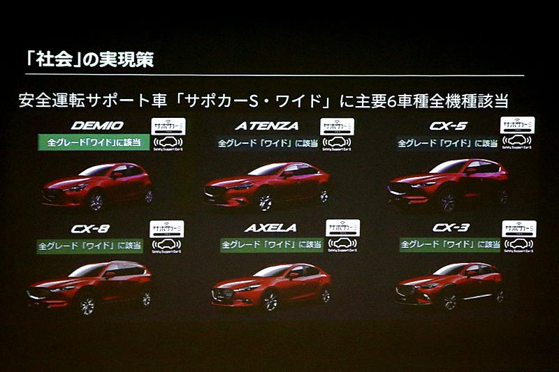 「サポカーS・ワイド」に該当した主要6車種