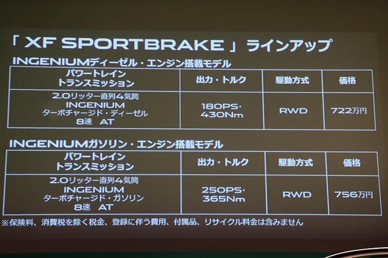 XF スポーツブレイクのラインアップと価格などの一覧