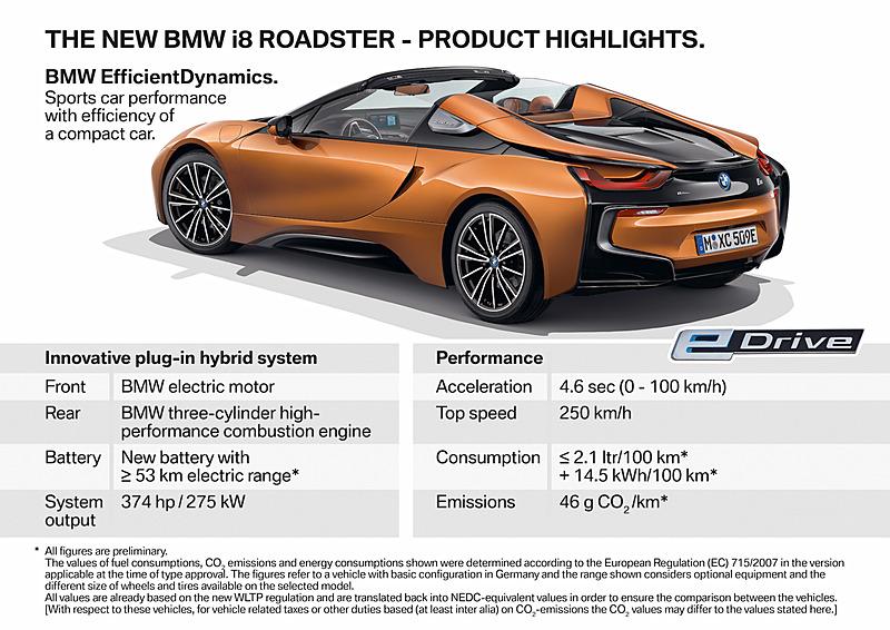i8 ロードスターのハイライト。ボディサイズは4689×1942×1291mm(全長×全幅×全高)と、クーペから2mm低くなるだけ