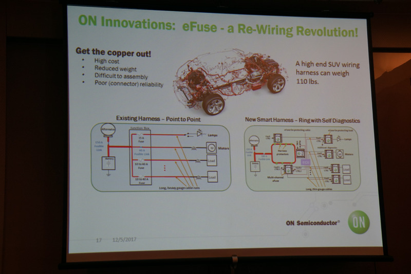 プレゼンテーションで示されたスライド