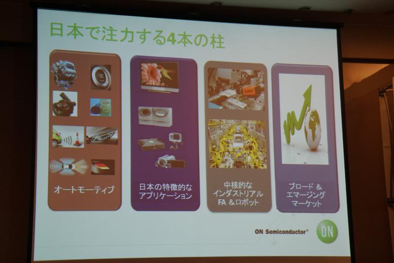 日本で注力する事業領域として示した「オートモーティブ」「(家電等の)日本の特徴的なアプリケーション」「中核的なインダストリアルFA&ロボット」「ブロード&エマージングマーケット」