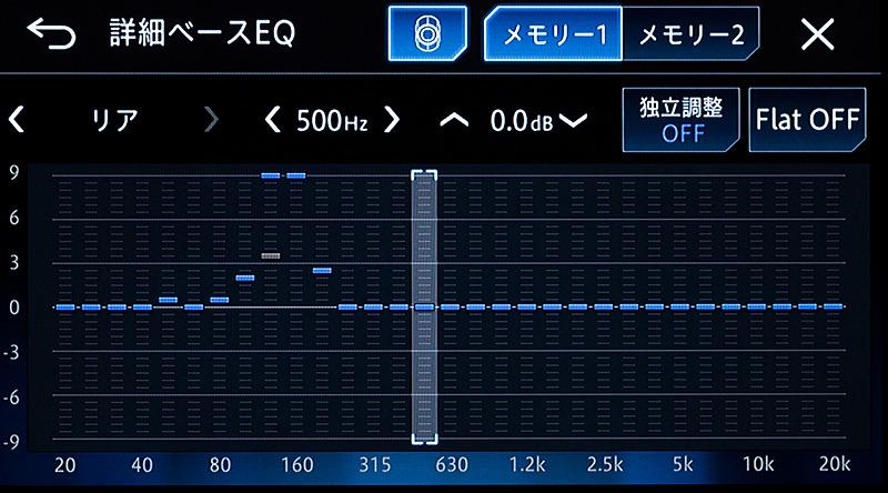 マスターコントロールモードでは、グラフィックイコライザーが31バンドに