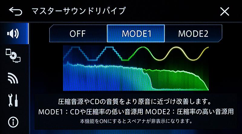圧縮音源だけでなくCD音源までハイレゾ相当に高音質化するマスターサウンドリバイブ機能を搭載