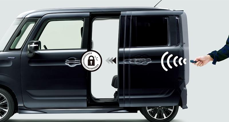 「パワースライドドア予約ロック機構」はイグニッションOFFでパワースライドドア以外のドアが閉まっているときに携帯リモコンから施錠することで作動