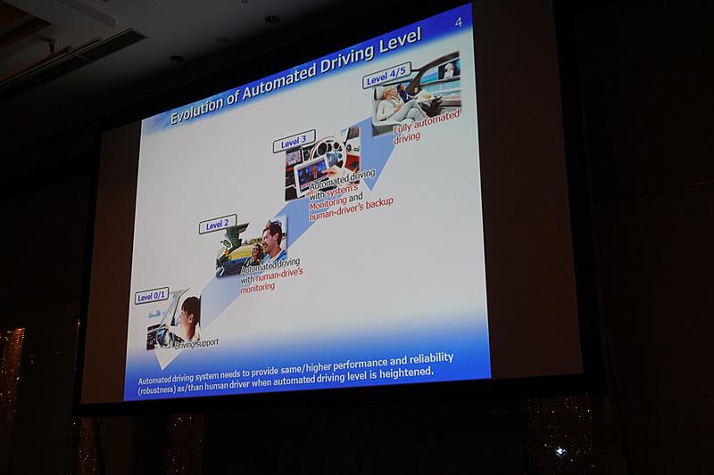 レベル0~レベル5の自動運転のレベルによる機能の違いを示したスライド