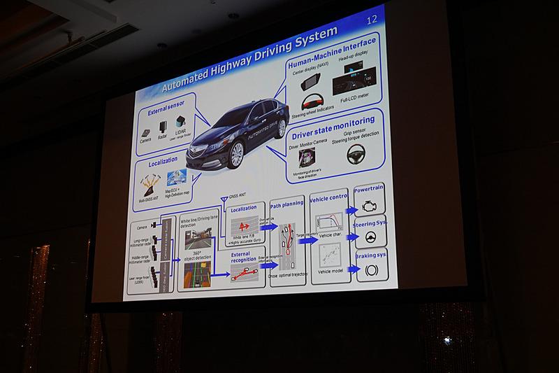 カメラ、レーダー、ライダー、3Dの地図データなどを使用する高速道路における自動運転システム
