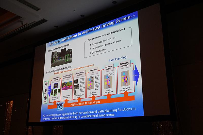 モデルベース制御では対応できない複雑な場面においては、AIの活用が必要という