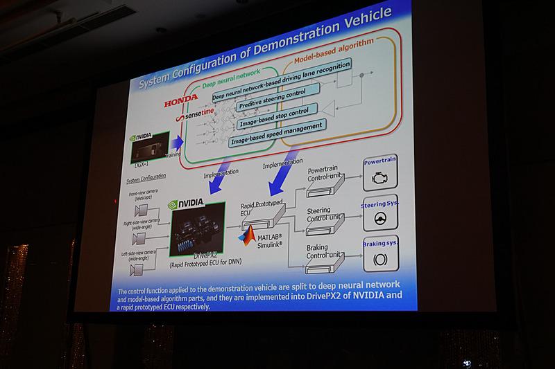ホンダが開発をすすめる次世代の自動運転システムのアーキテクチャはAI技術「Deep neural network」とモデルベース制御「Model-based algorithm」を組み合わせたハイブリッド