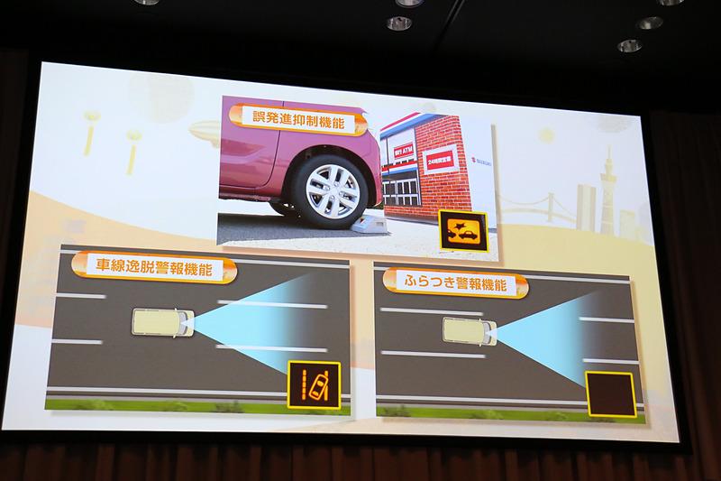 スズキの予防安全技術であるスズキ セーフティ サポートでは前後の誤発進抑制機能や車線逸脱警報機能、先行車発進お知らせ機能、ハイビームアシストなどを用意する