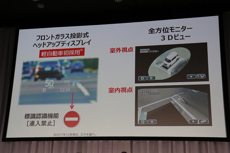 コンバイナを使わずフロントガラスに直接投影するカラー表示のヘッドアップディスプレイを軽自動車として初採用