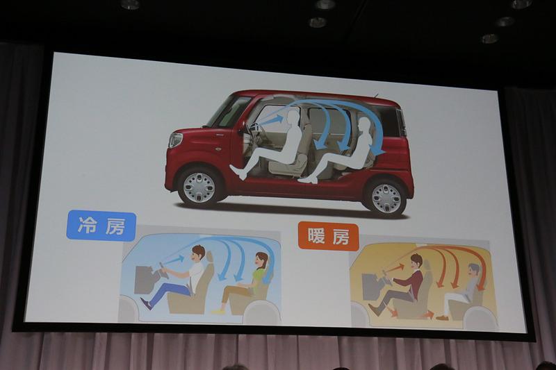 強い気流でエアコンの冷暖房を後席まで届ける「スリムサーキュレーター」を一部グレードに搭載