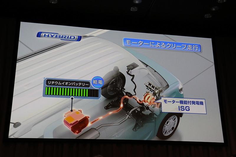 リチウムイオンバッテリーとISGを組み合わせて使うマイルドハイブリッドでは、バッテリーの大容量化、ISGの出力向上などによって「最長10秒のクリープ走行」が可能になった