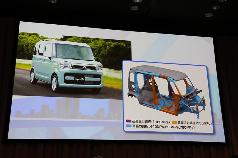 """ボディ剛性の確保と軽量化を両立させる「HEARTECT(ハーテクト)」、超高張力鋼板の採用拡大などで、車重は""""軽ハイトワゴン最軽量""""という850kg(HYBRID G 2WD車)を実現"""