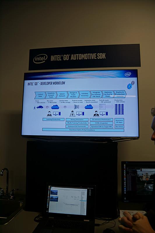 自動運転車の開発を加速するインテル GO