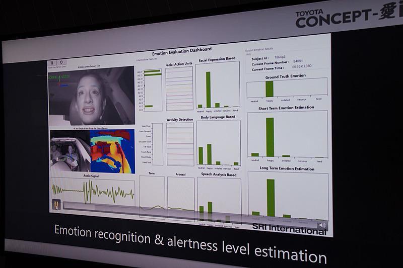 左側の映像や音声の入力対して、中央で評価、右側で判断・決定を行なっている