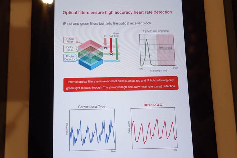 より正確な波形を捉えることがポイントとなっている