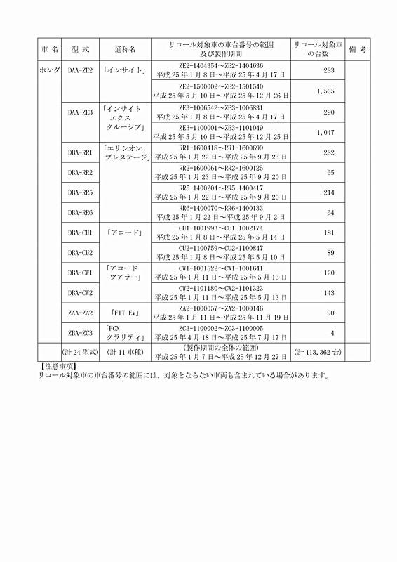 国土交通省の発表資料