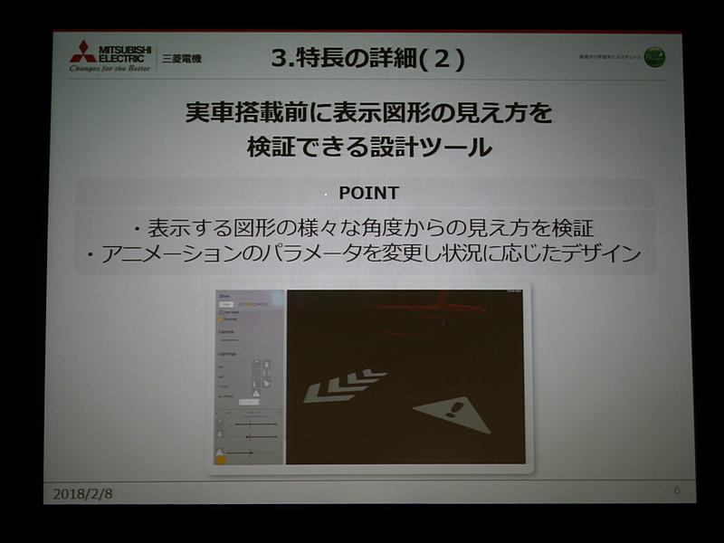 プレゼンテーションのスライド