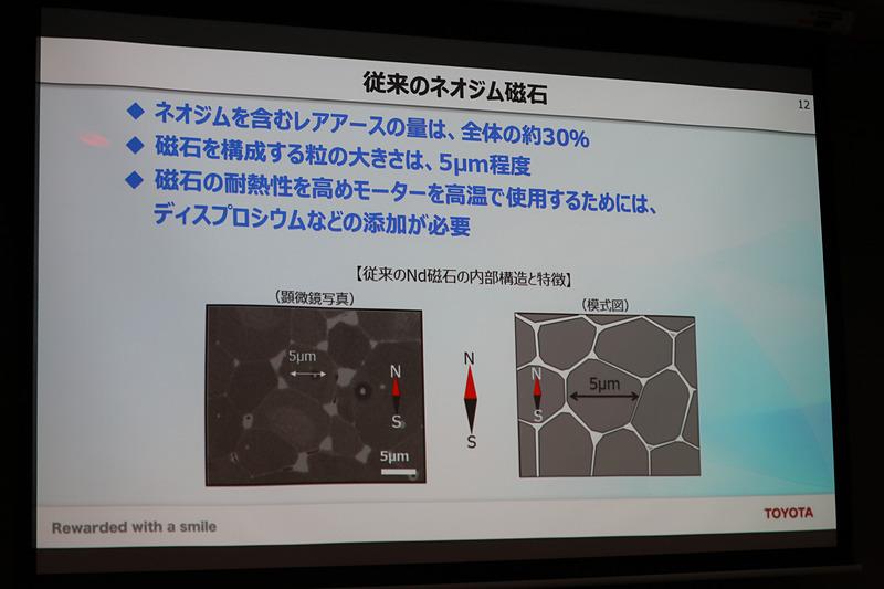 既存のネオジム磁石の構成
