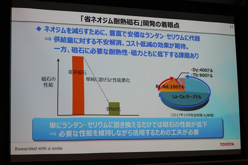 新しいネオジム磁石では大幅に安価なランタンとセリウムを使うことで、低コスト化や供給量の安定化を目指した
