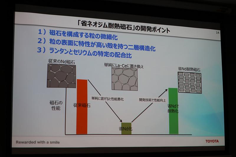 省ネオジム耐熱磁石で採用されている3つの開発ポイント
