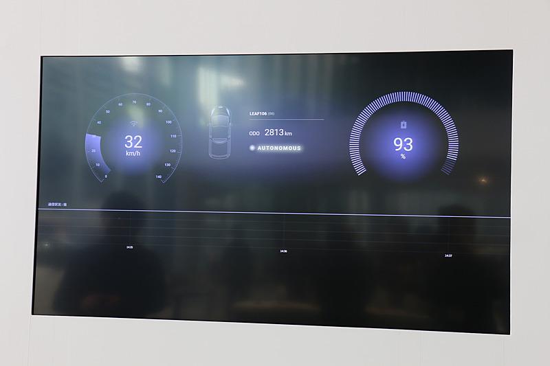車両の車速と充電残量などもリアルタイムで通信。運行管理センターとは4G LTEで通信しているとのこと