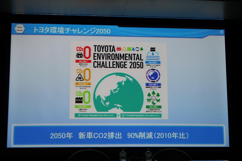 「新車CO2ゼロ」「ライフサイクルCO2ゼロ」などを掲げる「トヨタ環境チャレンジ2050」