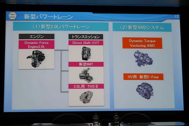同日に発表された6種類の新技術。パワートレーンは新型の「2.0L Dynamic Force Engine」に3種類のトランスミッションを組み合わせて構成される