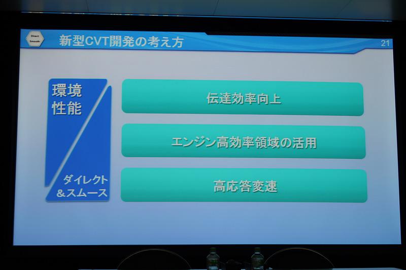 「伝達効率向上」「エンジン高効率領域の活用」「高応答変速」の3項目がキーワード