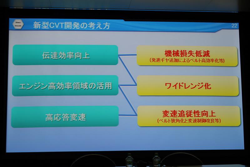 開発では「機械損失低減」「ワイドレンジ化」「変速追従性向上」の3点に取り組んだ