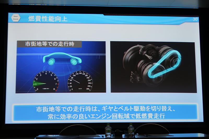 発進時はギヤを使ってダイレクトな加速を実現し、定速走行ではシームレスなベルト駆動でエンジンの高効率領域を活用できる