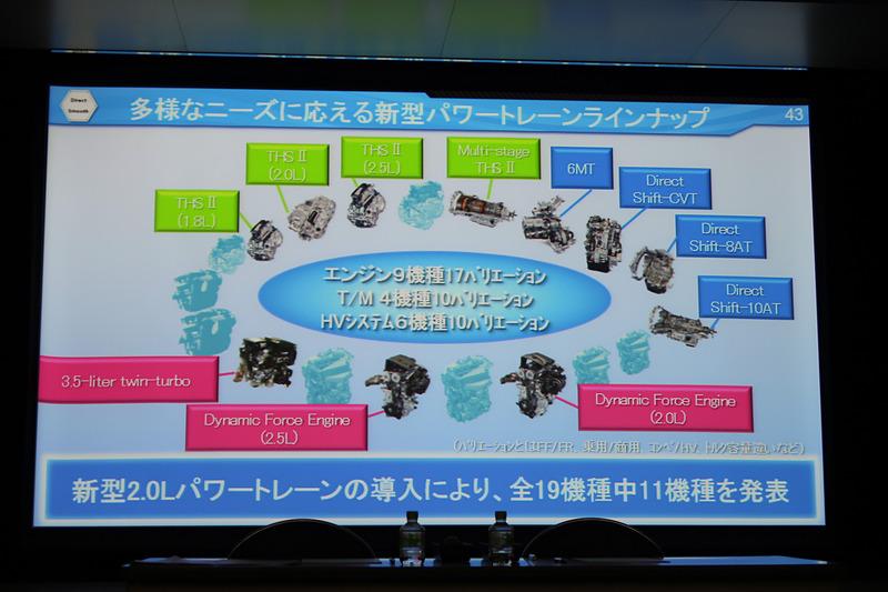 集中的に市場投入される予定の19機種のうち、11機種のパワートレーンが発表になった