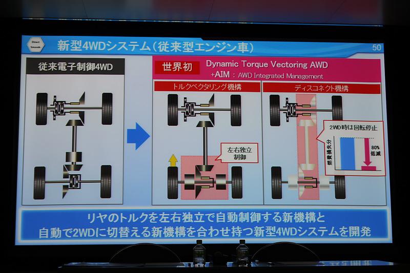 ガソリンエンジン車向けの「Dynamic Torque Vectoring AWD」は「トルクベクタリング機構」「ディスコネクト機構」「AIM(AWD Integrated Management:エイム)」を搭載