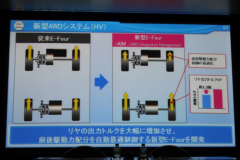 新型「E-Four」でもAIMを採用するほか、後輪のトルクを1.3倍に拡大。後輪を積極的に駆動させることでベクタリング効果が得られるようになると山形氏は解説