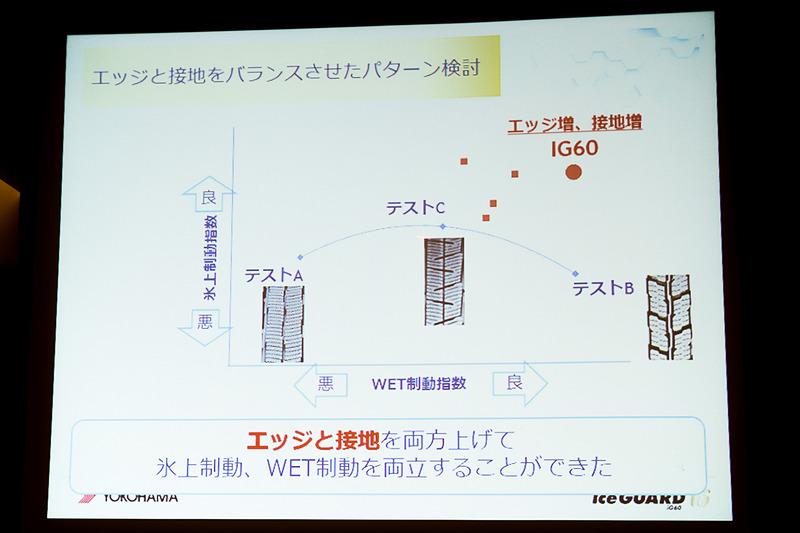 トレッドパターンにおけるエッジと設置の関係性を説明するスライド資料